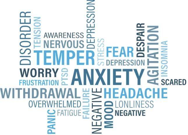 Word cloud with words related to mental health